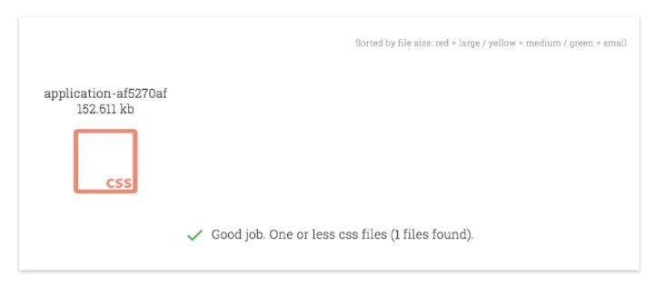 تحویل CSS را بهینه کنید، بهبود سرعت سایت