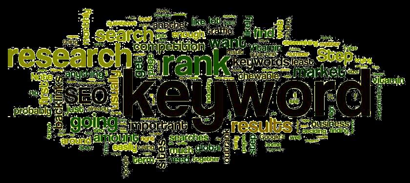 در مورد واژههای جستجوی مرتبط تحقیق کنید